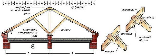Примерная схема наслонной конструкции
