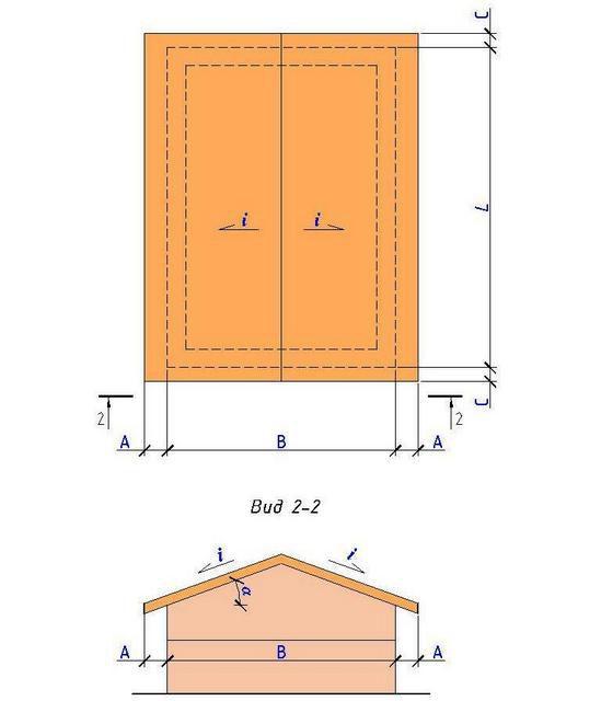 Пример расчета площади кровли  двускатной крыши