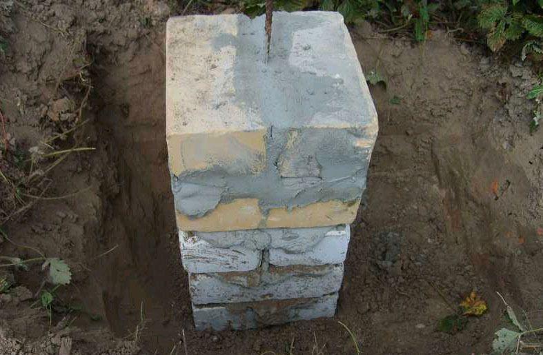 Фундамент своими руками пошаговая инструкция с фото