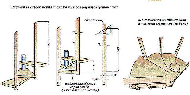 Установка и подгонка балясин и стоек