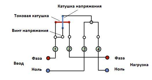 электросчетчика прямого