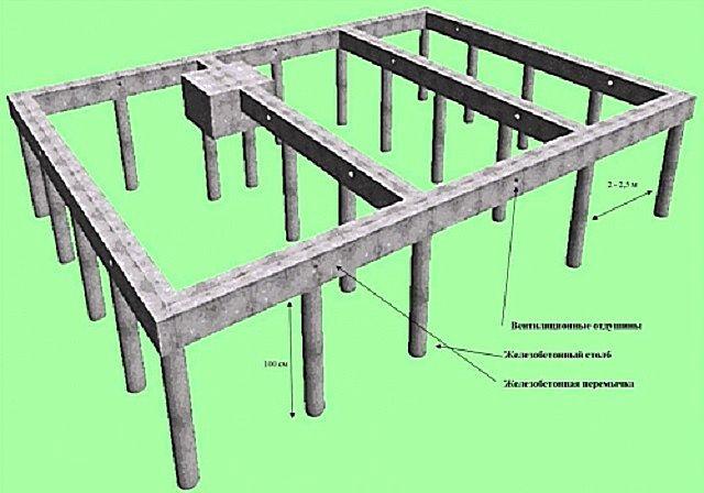 Схема фундамента, полученная сетевым компьютерным приложением