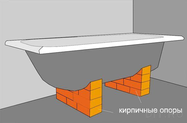 Устанавливаем акриловую ванну на кирпичные опоры