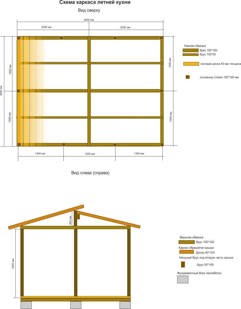 Кухня на дачу чертежи и схемы
