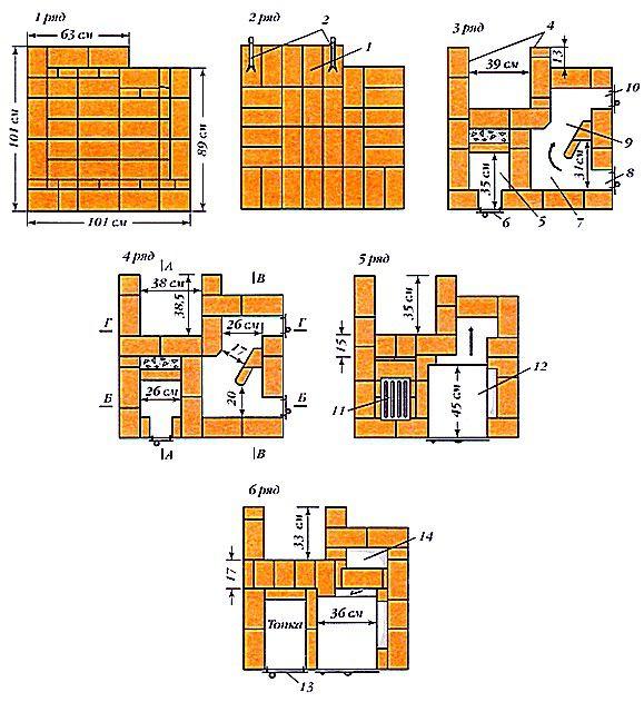 Порядовка с 1 по 6 ряды кладки