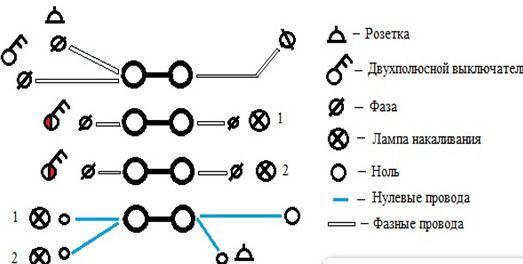 Условная схема соединения проводов через клеммники
