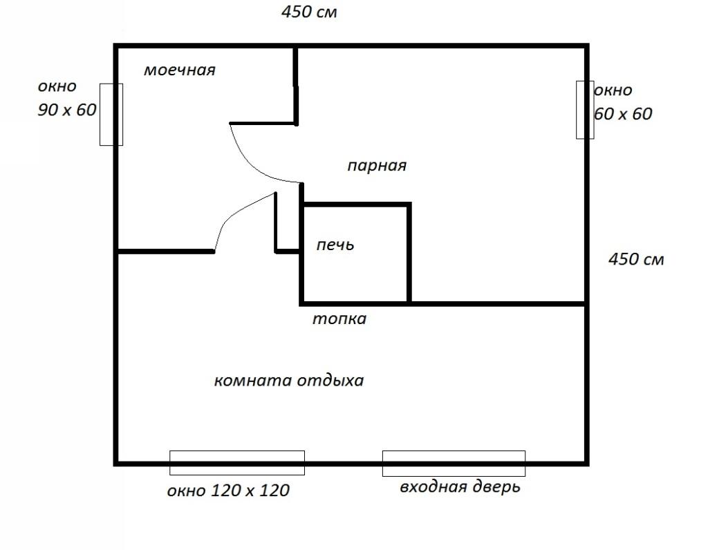 Схема помещений бани