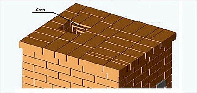 29 и 30 ряды полностью закрывают верхнюю часть печки.  Здесь требуется полнейшая герметичность швов
