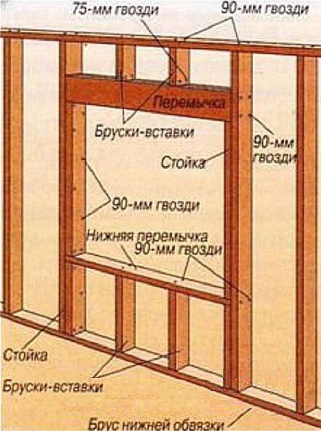 установка железной двери в каркасный дом