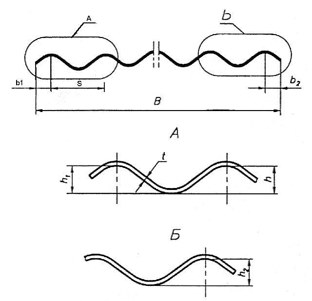 Схема волнового шифера