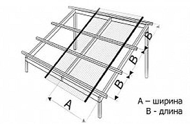 Схема обрешетки (к таблице)