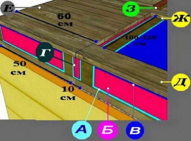 Примерное строение панельного потолка