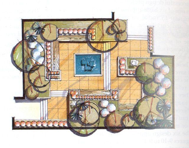 Концепция прямоугольной планировки участка