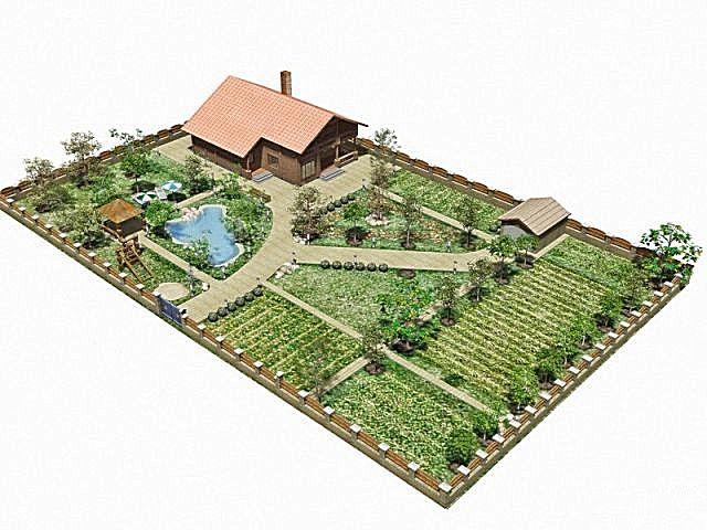 Все постройки и зоны должны быть связаны дорожками и тропинками