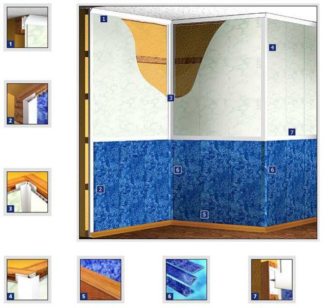 Профильные элементы для облицовки стен ПВХ-панелями