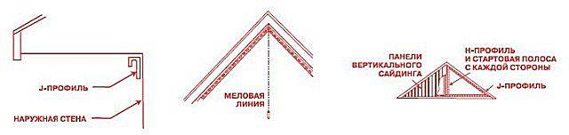 Примерная схема вертикальной обшивки фронтона
