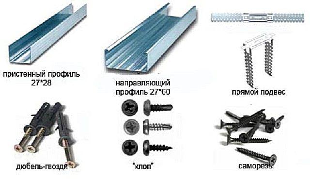 Металлические оцинкованные профили и крепежные элементы к ним