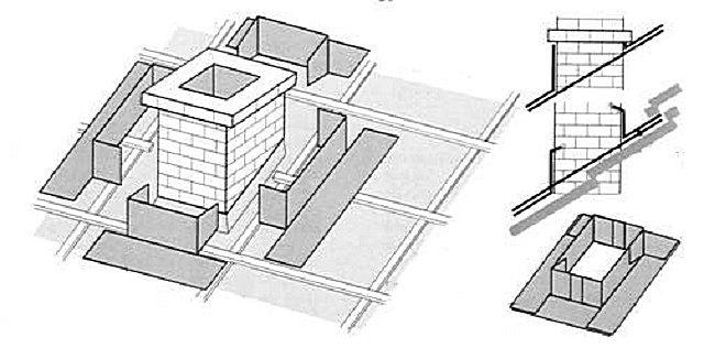 Мастика для заделки швов между дорожными плитами