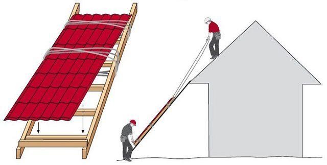 Приспособление для подъема листов на крышу