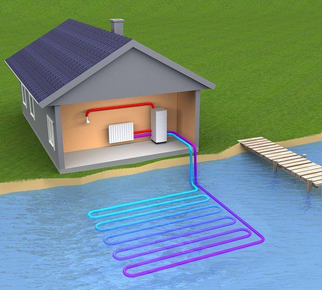 В качестве источника тепла может использоваться водоем или подземный водоносный горизонт
