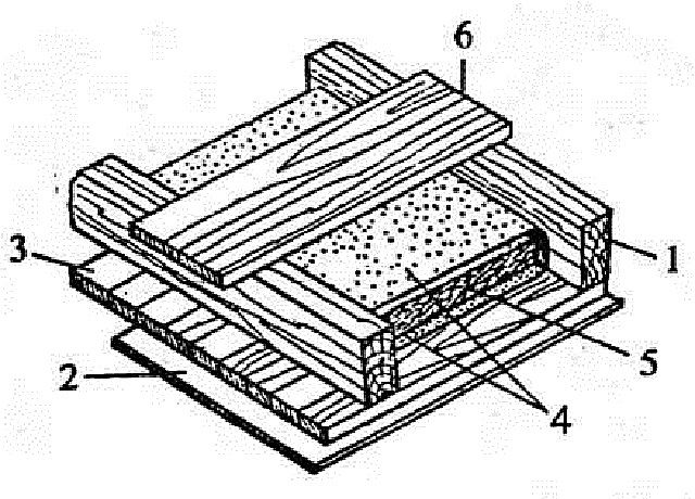 Схема утепления перекрытия опилочно-глиняным матом