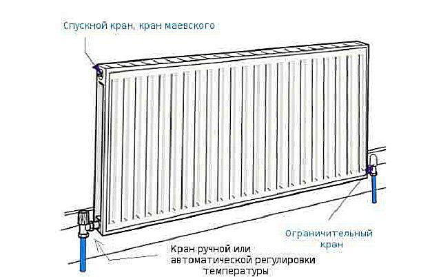 Примерная схема установки с нижним подключением