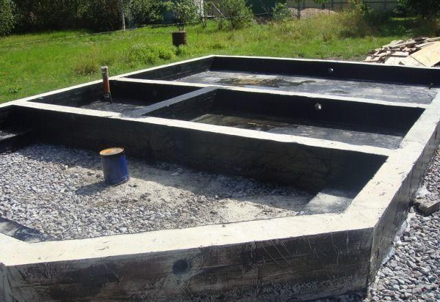 Ленточный фундамент с гидроизолированными стенками