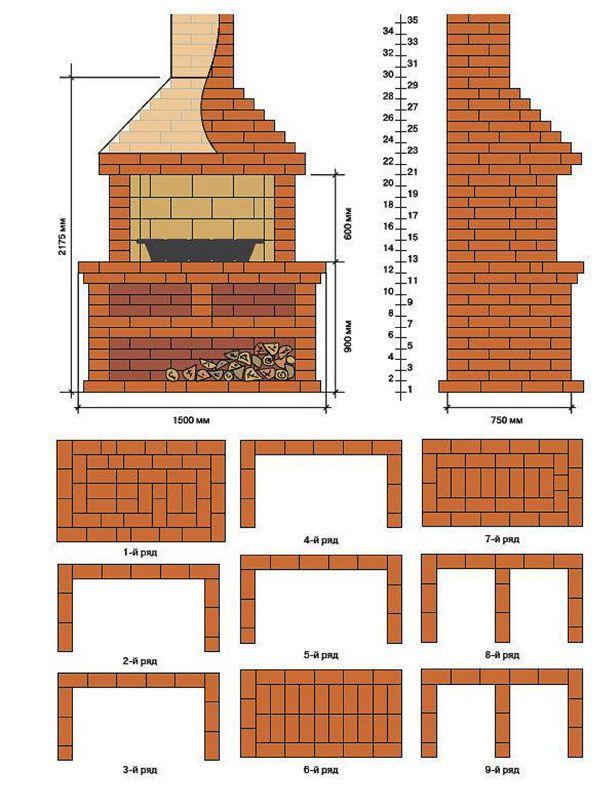 Общий вид в двух проекциях и схема первых девяти рядов