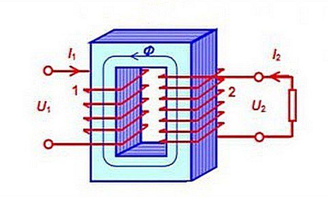 По сути, в индукционных котлах реализован принцип обычного электрического трансформатора