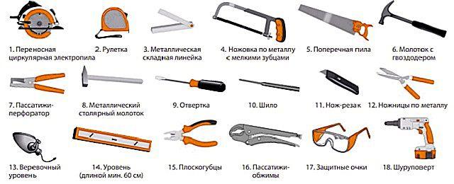 Необходимые для монтажа потолка инструменты
