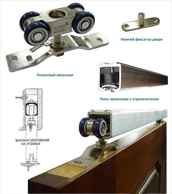 Комплект для раздвижных дверей или перегородок