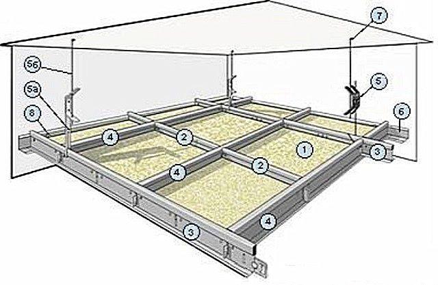 """Примерная схема конструкции подвесного потолка """"Армстронг"""""""