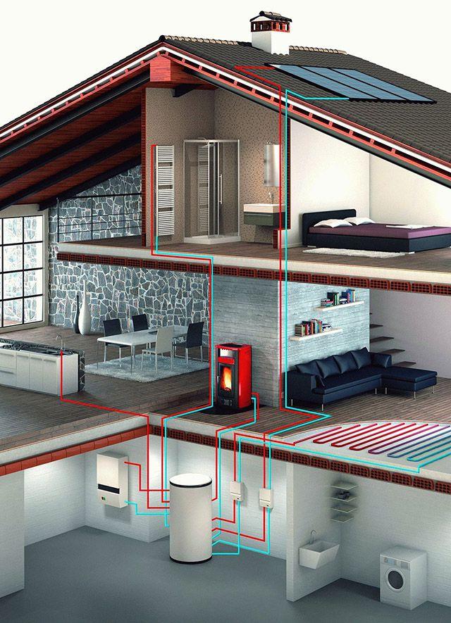 Один из вариантом энергоэффективного дома