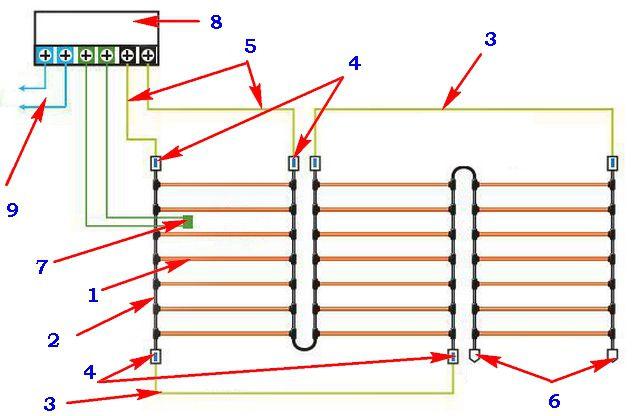 Примерная схема укладки и коммутации  стержневых инфракрасных матов