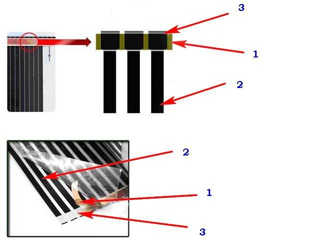 Примерная схема строения пленочного нагревателя