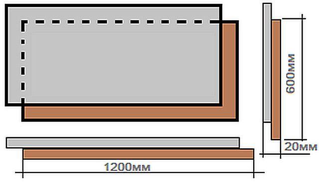 Строение и габариты ГВЛ-элемента пола сухой стяжки
