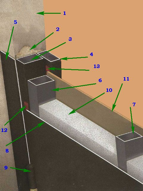Конструкция двери из профильных стальных труб