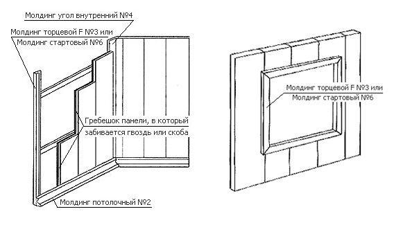 Схема монтажа ПВХ панелей