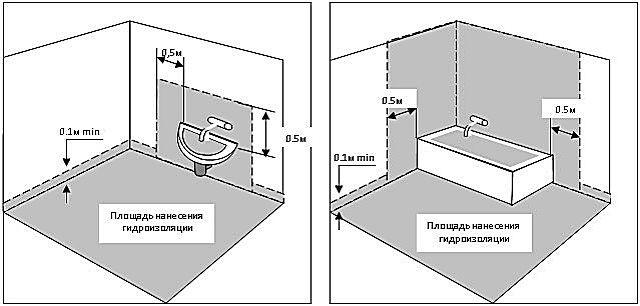 Не пожалейте материала и одновременно заизолируйте стены около ванной и раковнины