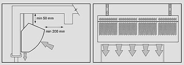 В инструкции по монтажу всегда указываются необходимые параметры расположения прибора