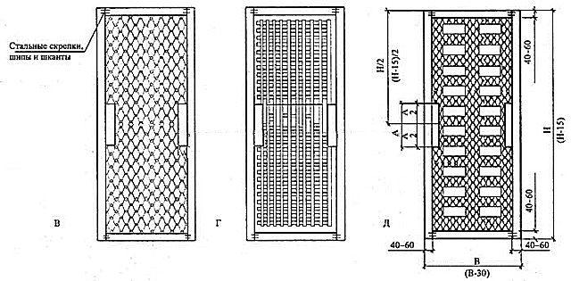 Схемы щитовых дверей - 2