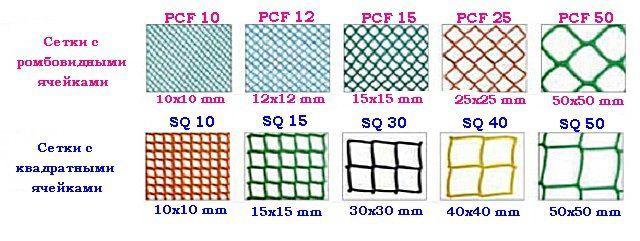 Несколько типов пластиковых армирующих сеток
