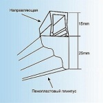 Схема крепления пенопласт. плинтуса