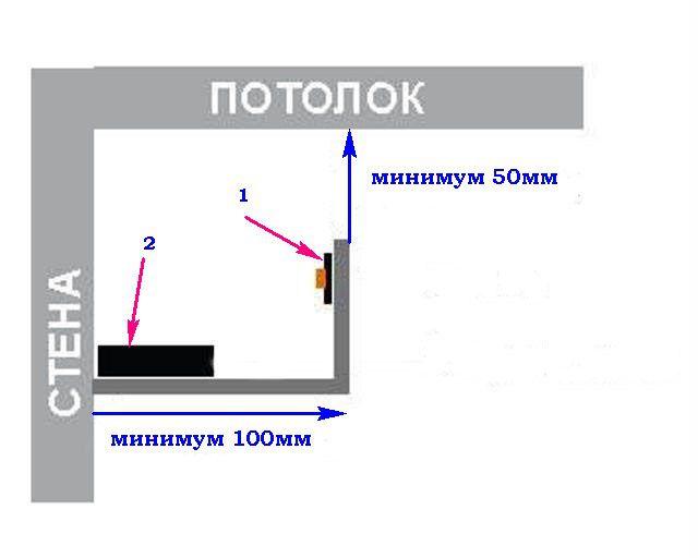 Правильное размещение ленты (поз. 1) и блока питания (поз. 2) в нише подвесного потолка
