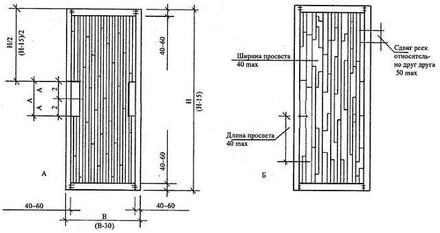 Схемы щитовых дверей - 1