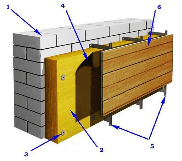 Кирпичная стена, утепленная базальтовыми плитами по принципу вентилируемого фасада