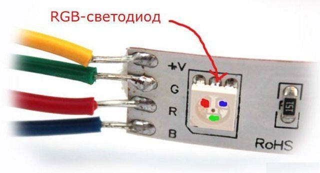RGB-светодиод, установленный в ленте