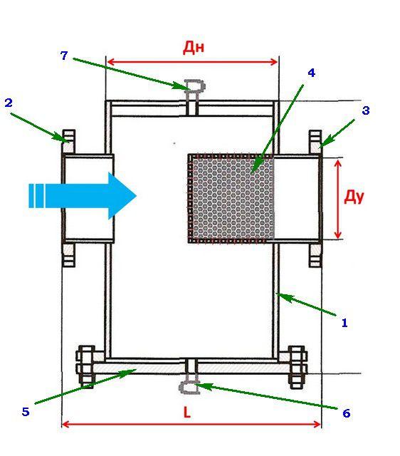 Примерная схема устройства абонентского фильтра-грязевика