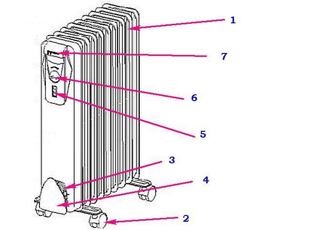 Типичная схема масляного  обогревателя
