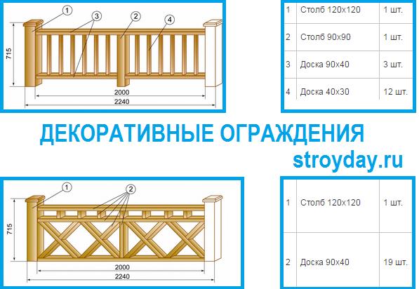 Примеры декоративных ограждений - схемы